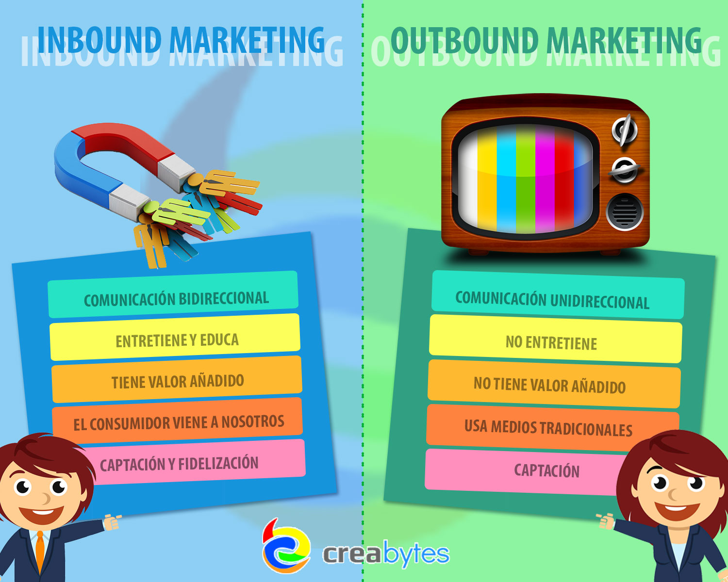 diferencias entre inbound y outbound marketing